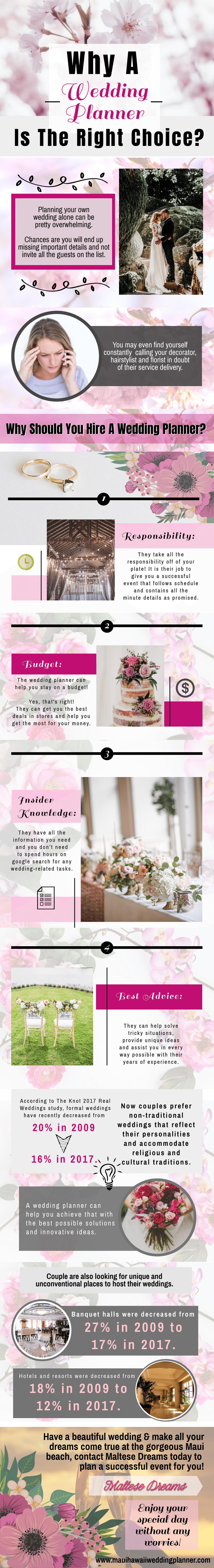Wedding planner importance